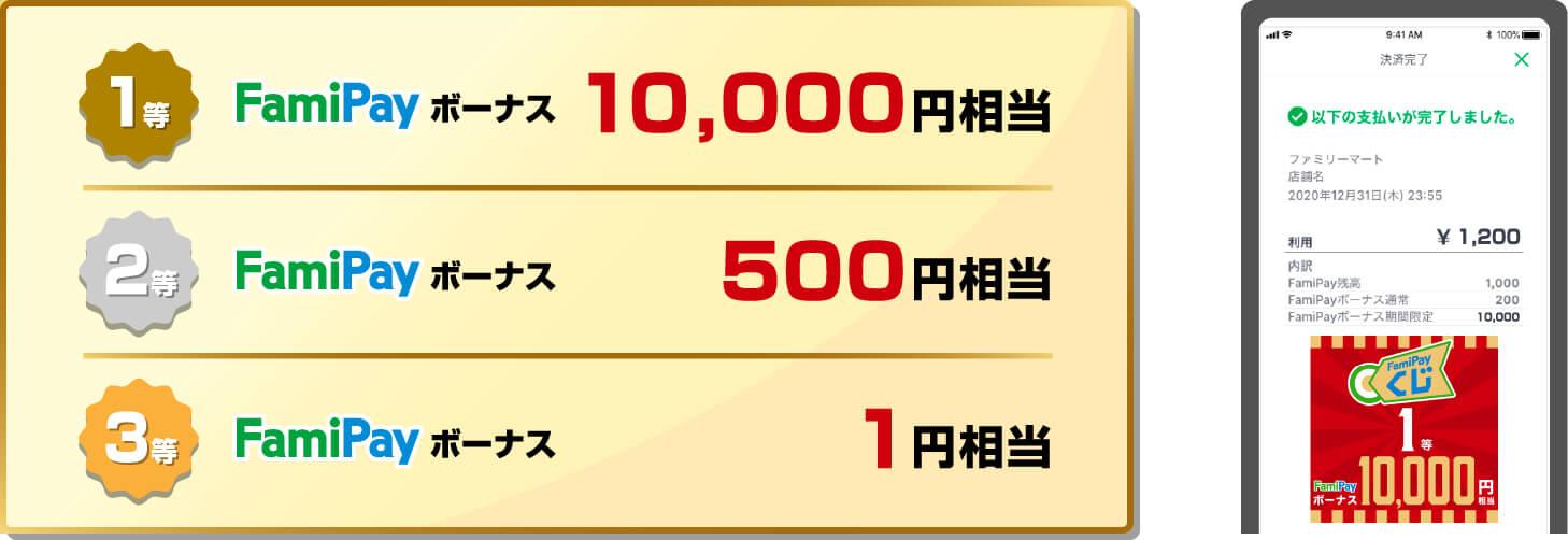 1等FamiPayボーナス10,000円相当 2等FamiPayボーナス500円相当 3等FamiPayボーナス1円相当