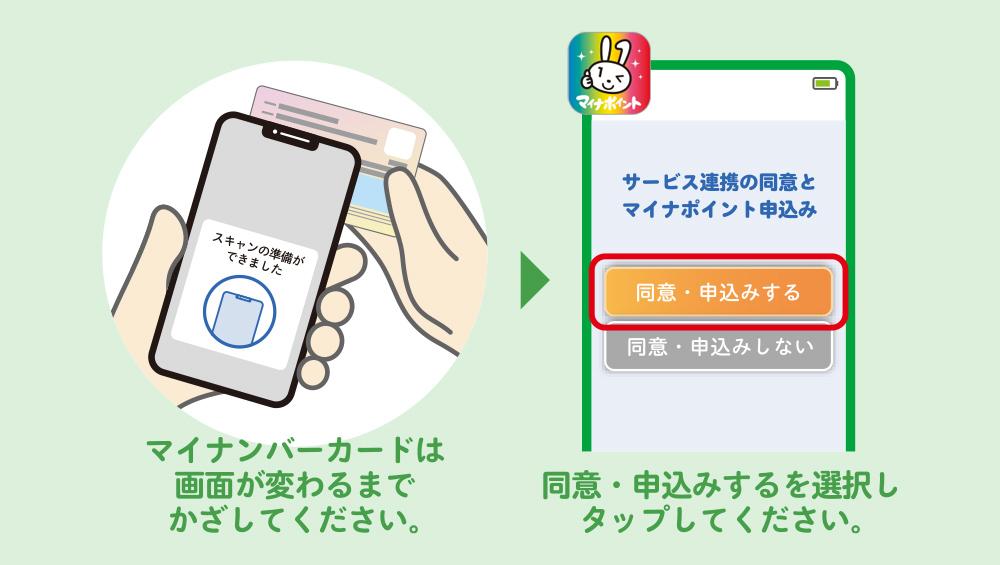 マイナンバーカードは画面が変わるまでかざしてください。同意・申込みするを選択しタップしてください。