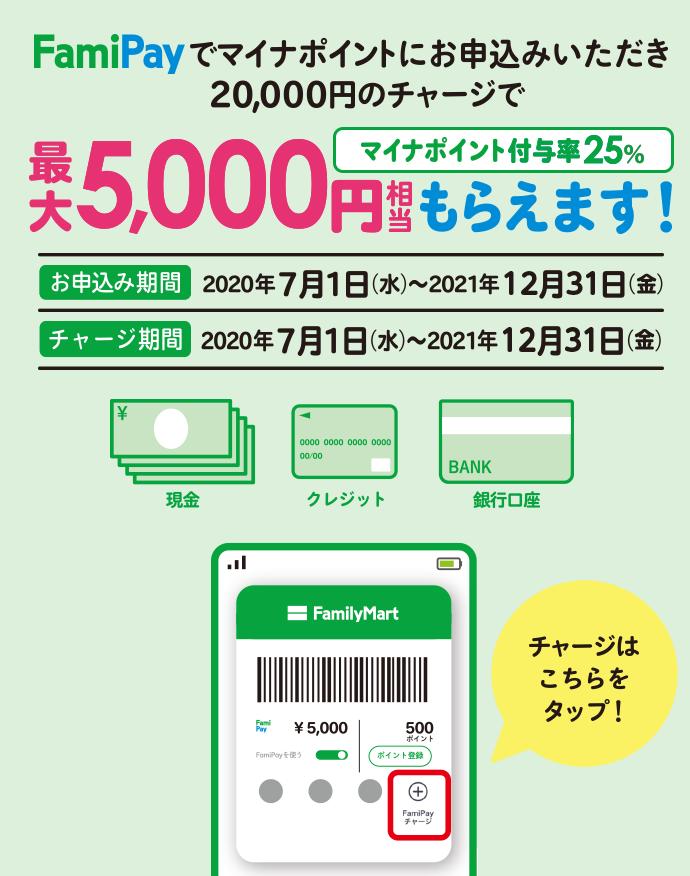 マイナポイントの付与は、FamiPayチャージで25%付与